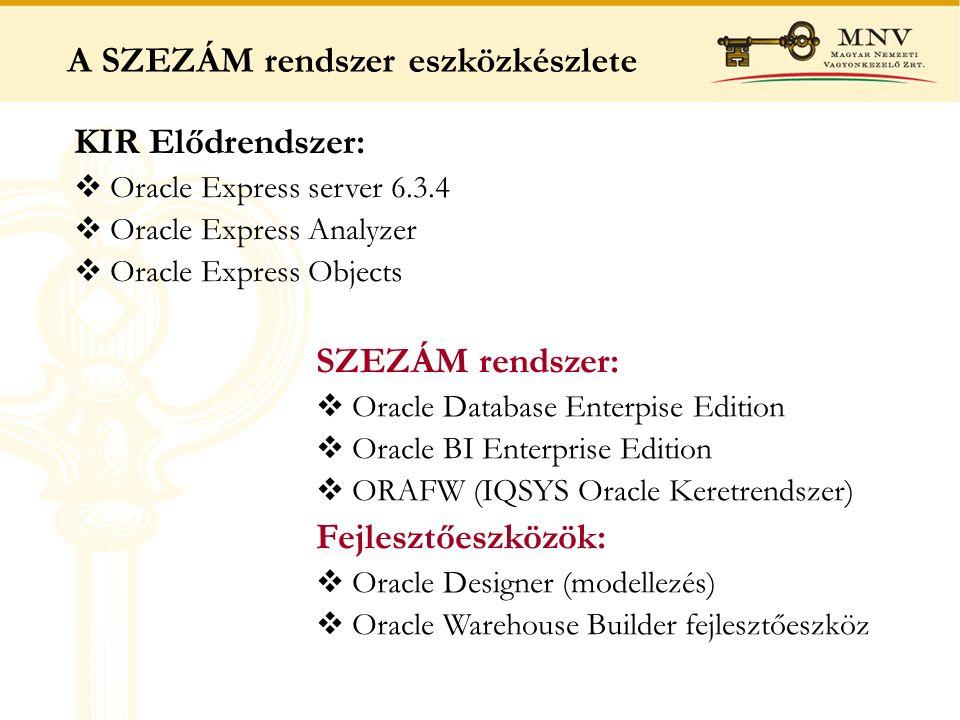 A SZEZÁM rendszer eszközkészlete KIR Elődrendszer:  Oracle Express server 6.3.4  Oracle Express Analyzer  Oracle Express Objects SZEZÁM rendszer: 
