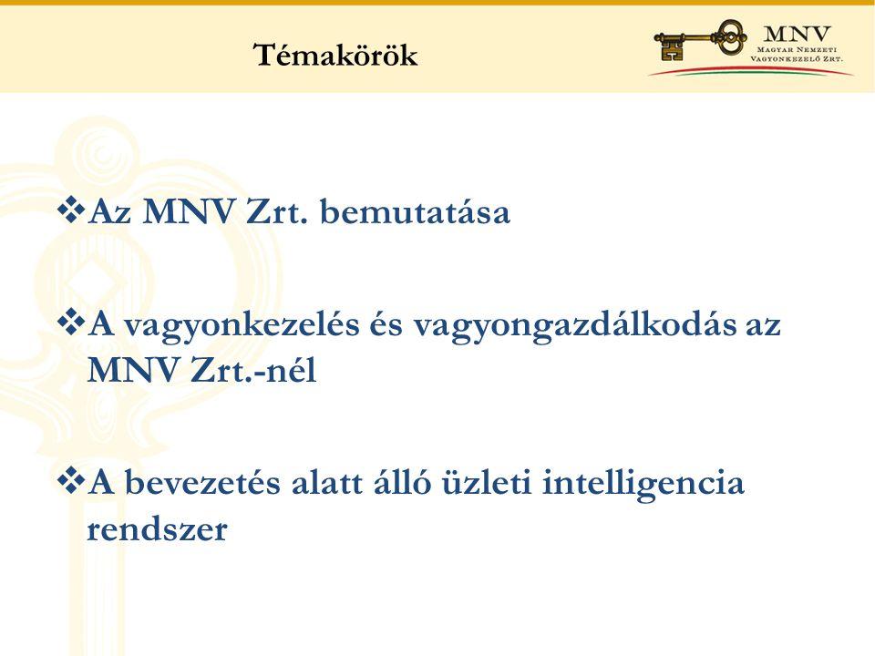 Témakörök  Az MNV Zrt. bemutatása  A vagyonkezelés és vagyongazdálkodás az MNV Zrt.-nél  A bevezetés alatt álló üzleti intelligencia rendszer