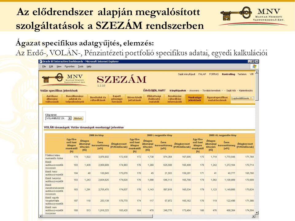 Ágazat specifikus adatgyűjtés, elemzés: Az Erdő-, VOLÁN-, Pénzintézeti portfolió specifikus adatai, egyedi kalkulációi