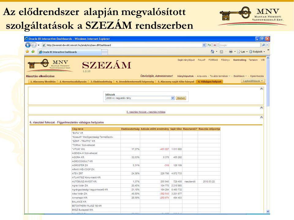 Az elődrendszer alapján megvalósított szolgáltatások a SZEZÁM rendszerben