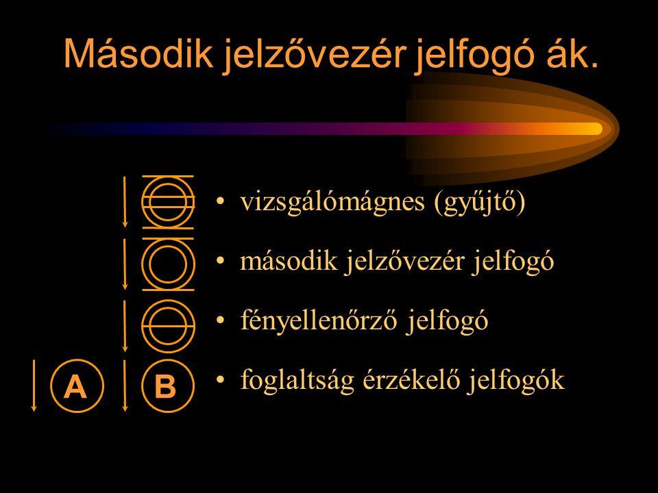 Második jelzővezér jelfogó ák. vizsgálómágnes (gyűjtő) második jelzővezér jelfogó fényellenőrző jelfogó foglaltság érzékelő jelfogók Rétlaki Győző: Do