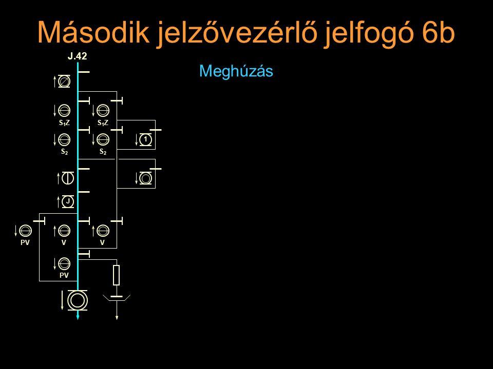 Második jelzővezérlő jelfogó 6b Rétlaki Győző: Dominó-55 J.42 S1ZS1Z S2S2 S1ZS1Z S2S2 1 J VPVV Meghúzás