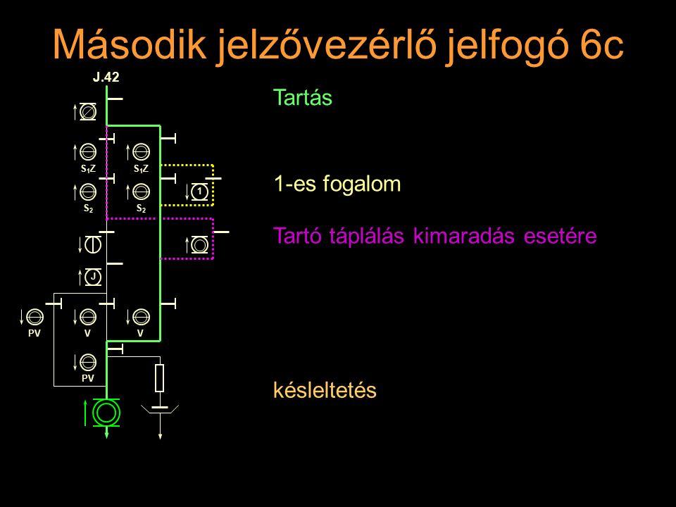 Második jelzővezérlő jelfogó 6c Rétlaki Győző: Dominó-55 késleltetés J.42 S1ZS1Z S2S2 S1ZS1Z S2S2 1-es fogalom 1 J VPVV Tartás Tartó táplálás kimaradá