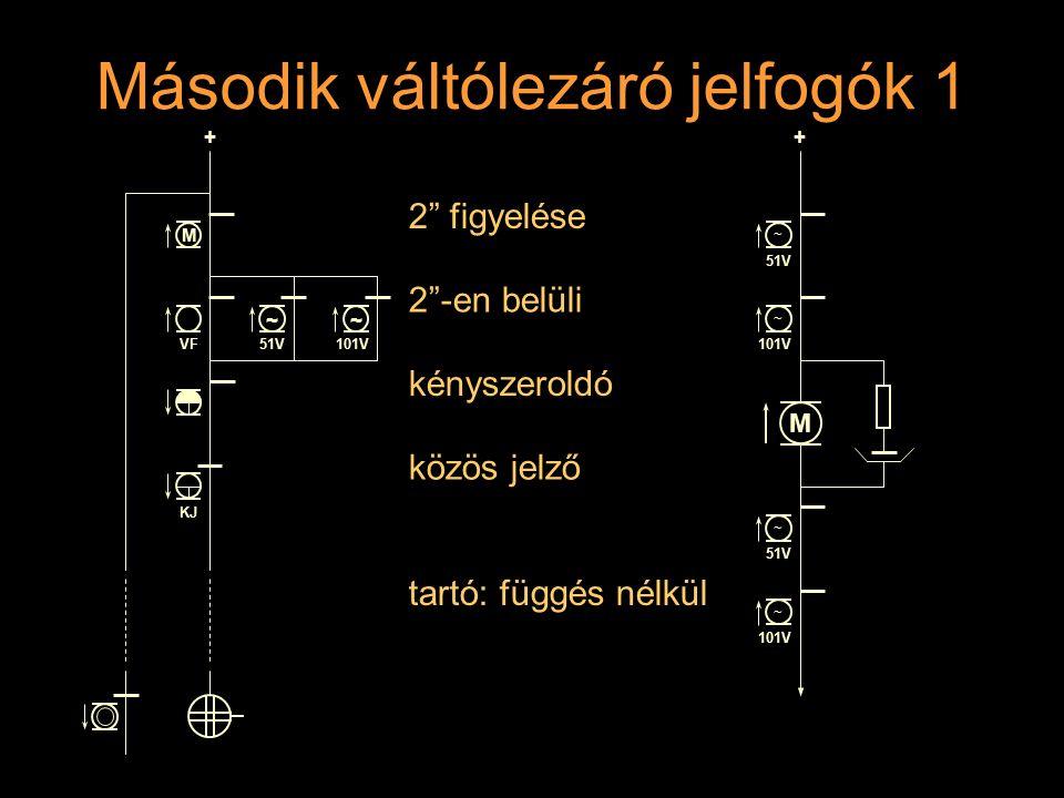 """Második váltólezáró jelfogók 1 Rétlaki Győző: Dominó-55 M VF ~ 51V ~ 101V + KJ 2"""" figyelése 2""""-en belüli kényszeroldó közös jelző tartó: függés nélkül"""