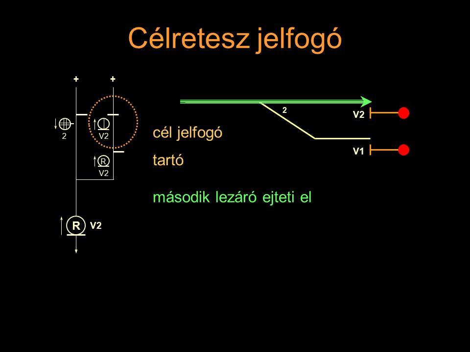 Második jelzővezérlő jelfogó 6a Rétlaki Győző: Dominó-55 Vörös fények vizsgálata S1S1 S 2 és 1-es fogalom késleltetés első vezér Jelzőállítás vizsgáló Kezdő (majd elejt)