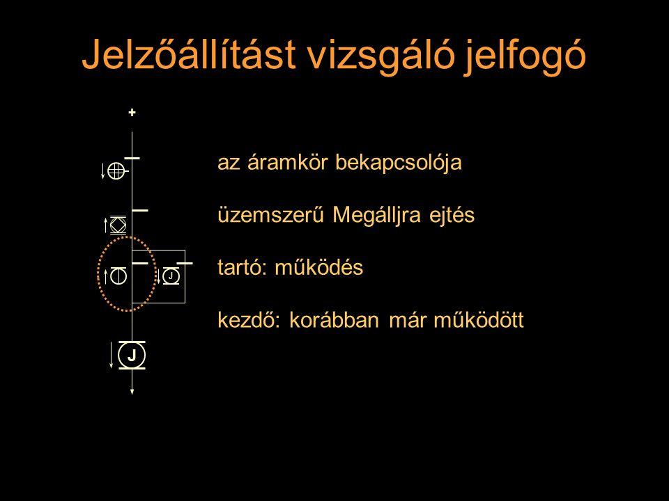 Jelzőállítást vizsgáló jelfogó Rétlaki Győző: Dominó-55 az áramkör bekapcsolója tartó: működés + J J üzemszerű Megálljra ejtés kezdő: korábban már műk