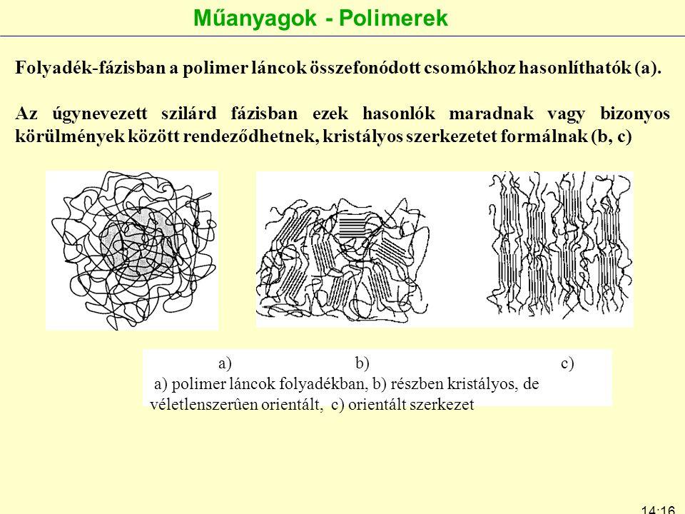 14:19 7:24 Termoreaktív (hőre keményedő) Bakelit fenol, formaldehid polikondenzáció (vízkilépés) - H 2 O