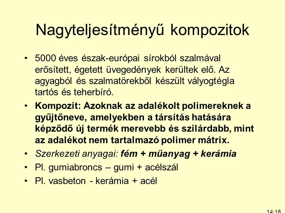 14:19 7:24 Nagyteljesítményű kompozitok 5000 éves észak-európai sírokból szalmával erősített, égetett üvegedények kerültek elő. Az agyagból és szalmat