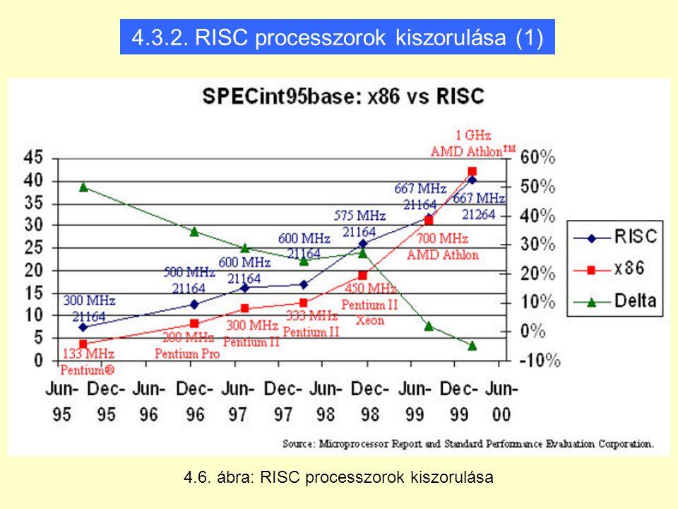 4.3.2. RISC processzorok kiszorulása (1) 4.6. ábra: RISC processzorok kiszorulása