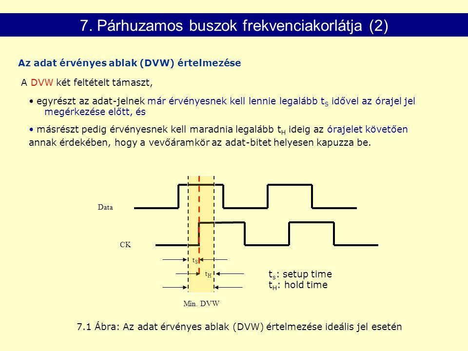 A DVW két feltételt támaszt, 7.1 Ábra: Az adat érvényes ablak (DVW) értelmezése ideális jel esetén Data CK tStS tHtH Min.