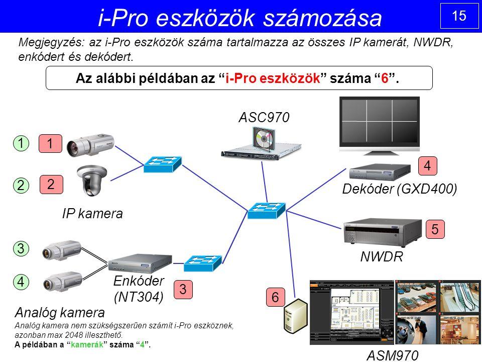 15 i-Pro eszközök számozása Analóg kamera Analóg kamera nem szükségszerűen számít i-Pro eszköznek, azonban max 2048 illeszthető.