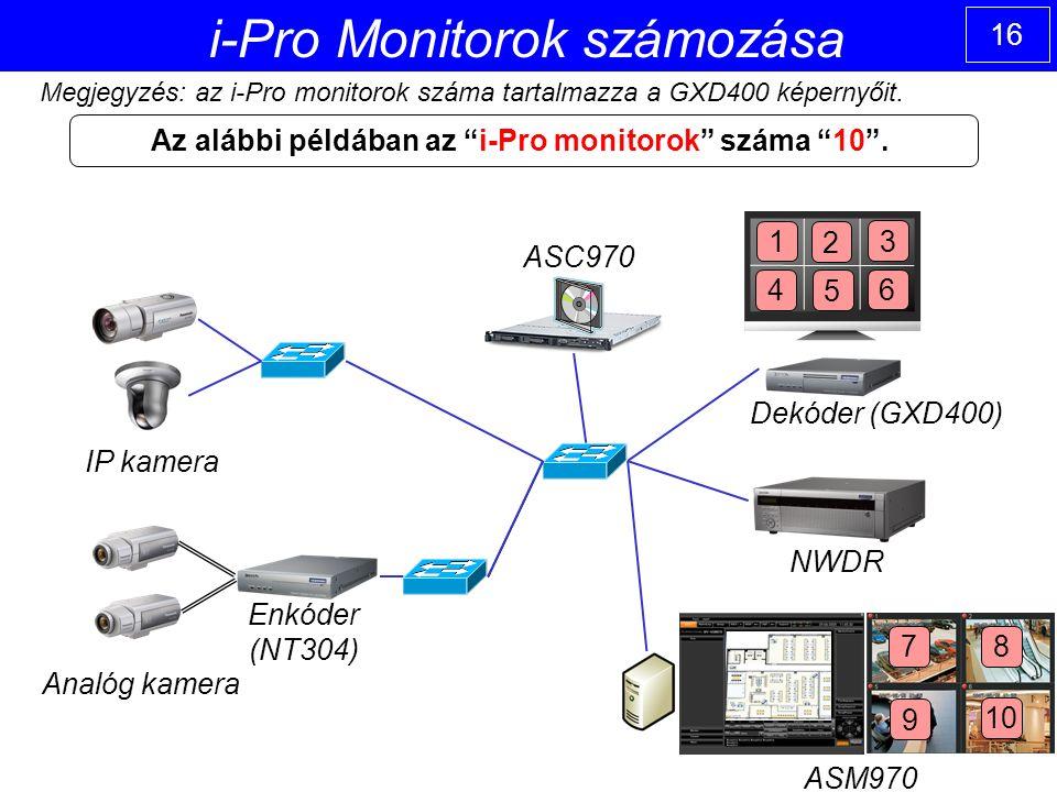 16 i-Pro Monitorok számozása Analóg kamera Enkóder (NT304) Dekóder (GXD400) NWDR ASM970 ASC970 1 2 3 IP kamera 5 4 Megjegyzés: az i-Pro monitorok száma tartalmazza a GXD400 képernyőit.