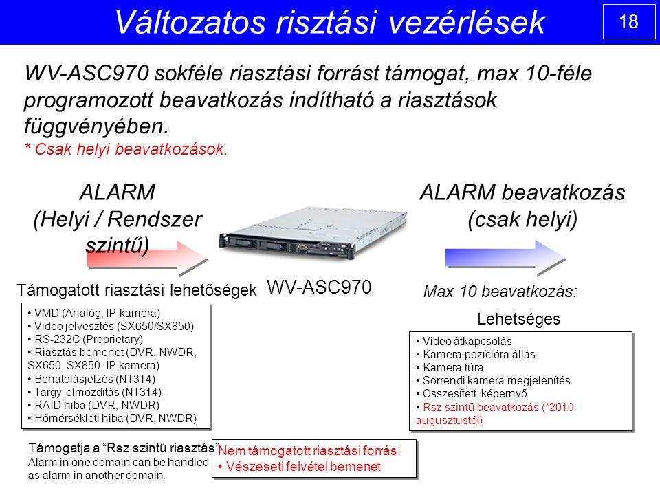 18 Változatos risztási vezérlések ALARM (Helyi / Rendszer szintű) ALARM beavatkozás (csak helyi) WV-ASC970 VMD (Analóg, IP kamera) Video jelvesztés (SX650/SX850) RS-232C (Proprietary) Riasztás bemenet (DVR, NWDR, SX650, SX850, IP kamera) Behatolásjelzés (NT314) Tárgy elmozdítás (NT314) RAID hiba (DVR, NWDR) Hőmérsékleti hiba (DVR, NWDR) VMD (Analóg, IP kamera) Video jelvesztés (SX650/SX850) RS-232C (Proprietary) Riasztás bemenet (DVR, NWDR, SX650, SX850, IP kamera) Behatolásjelzés (NT314) Tárgy elmozdítás (NT314) RAID hiba (DVR, NWDR) Hőmérsékleti hiba (DVR, NWDR) Video átkapcsolás Kamera pozícióra állás Kamera túra Sorrendi kamera megjelenítés Összesített képernyő Rsz szintű beavatkozás (*2010 augusztustól) Video átkapcsolás Kamera pozícióra állás Kamera túra Sorrendi kamera megjelenítés Összesített képernyő Rsz szintű beavatkozás (*2010 augusztustól) Max 10 beavatkozás: WV-ASC970 sokféle riasztási forrást támogat, max 10-féle programozott beavatkozás indítható a riasztások függvényében.