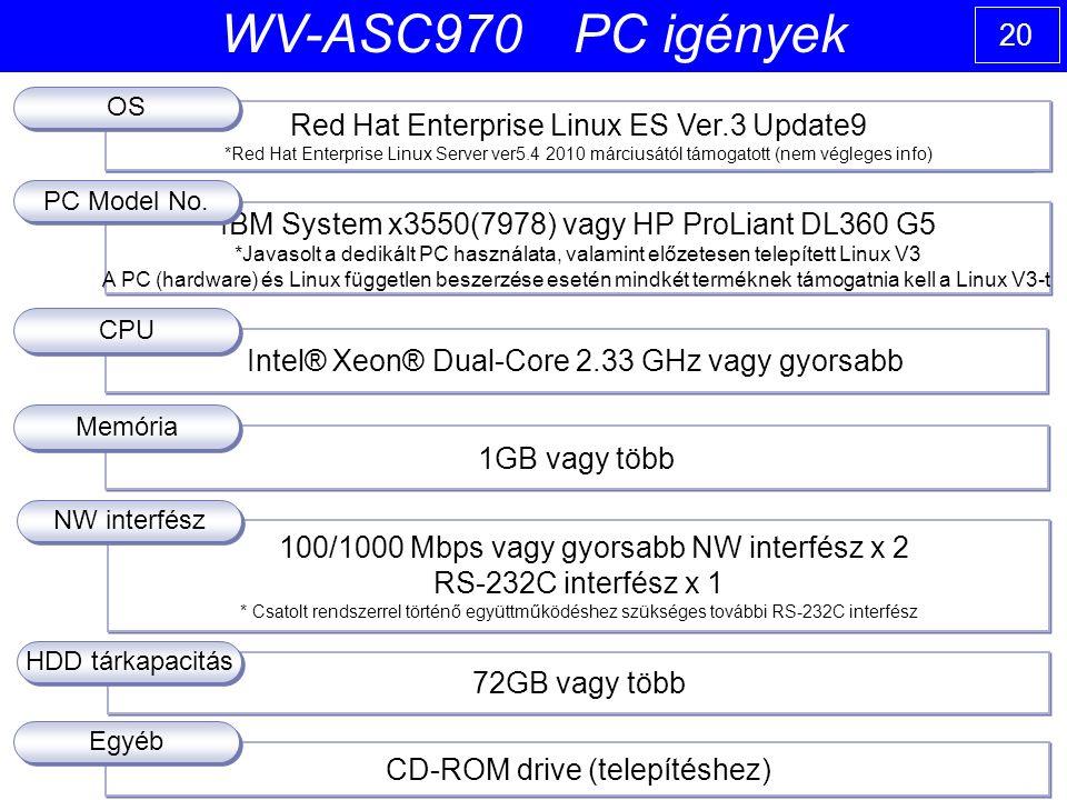 20 WV-ASC970 PC igények 72GB vagy több 100/1000 Mbps vagy gyorsabb NW interfész x 2 RS-232C interfész x 1 * Csatolt rendszerrel történő együttműködéshez szükséges további RS-232C interfész 100/1000 Mbps vagy gyorsabb NW interfész x 2 RS-232C interfész x 1 * Csatolt rendszerrel történő együttműködéshez szükséges további RS-232C interfész CD-ROM drive (telepítéshez) 1GB vagy több Red Hat Enterprise Linux ES Ver.3 Update9 *Linux Ver.5 will be supported from March, 2010.