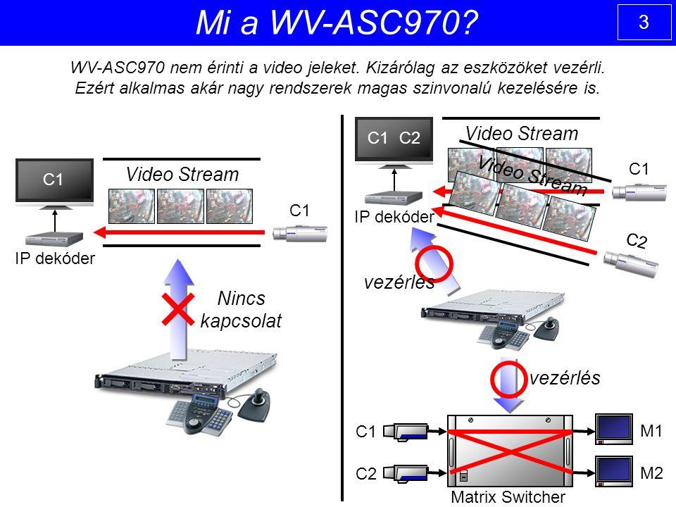 3 Mi a WV-ASC970. WV-ASC970 nem érinti a video jeleket.