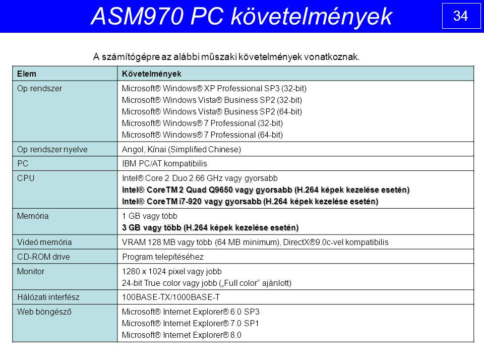 34 ElemKövetelmények Op rendszerMicrosoft® Windows® XP Professional SP3 (32-bit) Microsoft® Windows Vista® Business SP2 (32-bit) Microsoft® Windows Vi