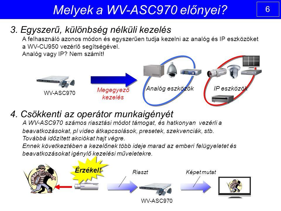 6 3. Egyszerű, különbség nélküli kezelés A felhasználó azonos módon és egyszerűen tudja kezelni az analóg és IP eszközöket a WV-CU950 vezérlő segítség