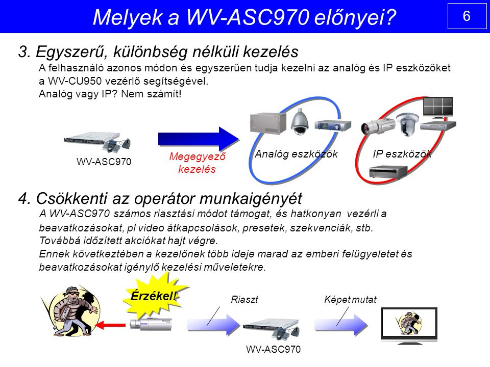 37 SX850 HD300A BX850SX650 HD300A SX650 HD300A RT416 SX650U WV-ASC970 #1 RT416 SX650U SX650/SX850 Hálózati alkalmazásban Domain ADomain BDomain C Analóg rendszer (Multi domain) Video kapcsolat Max Node kapacitás: 512 x 64 (SX650), 1024 x 256 (SX850) WV-ASC970 #2WV-ASC970 #3