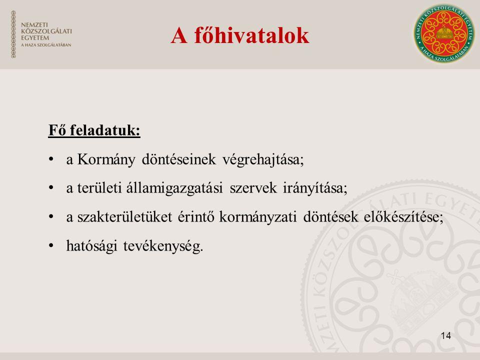 A főhivatalok Fő feladatuk: a Kormány döntéseinek végrehajtása; a területi államigazgatási szervek irányítása; a szakterületüket érintő kormányzati dö