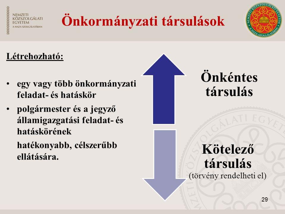 Önkormányzati társulások Létrehozható: egy vagy több önkormányzati feladat- és hatáskör polgármester és a jegyző államigazgatási feladat- és hatásköré
