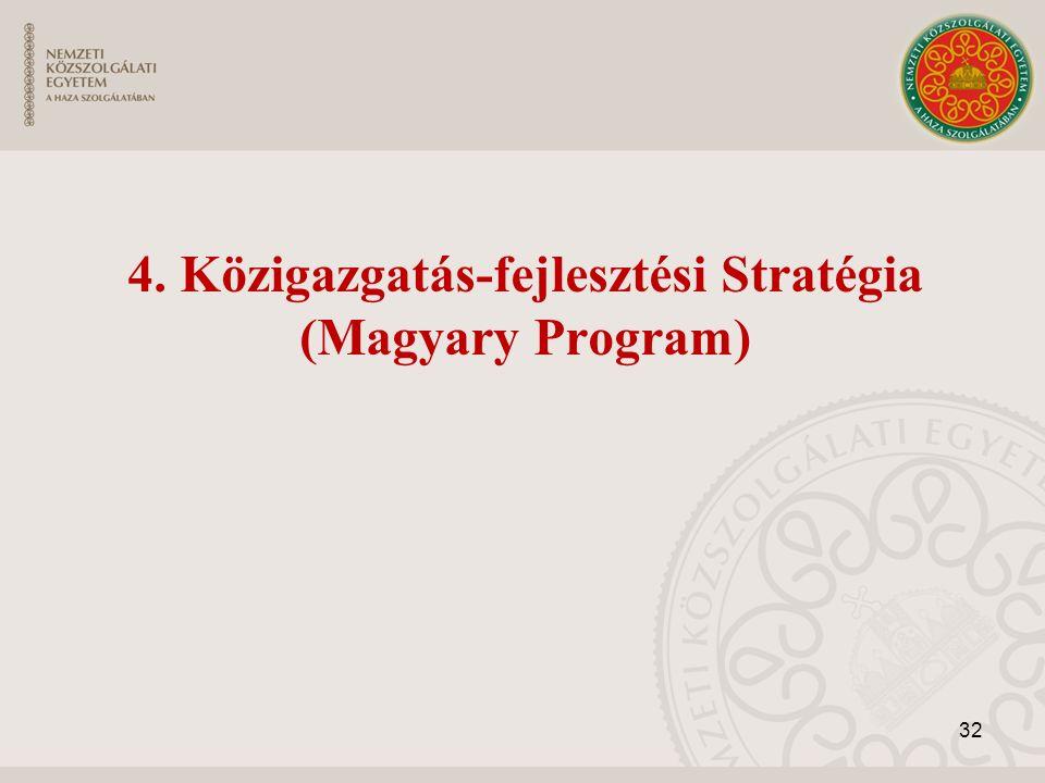 32 4. Közigazgatás-fejlesztési Stratégia (Magyary Program)