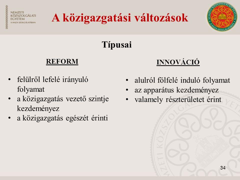 34 REFORM felülről lefelé irányuló folyamat a közigazgatás vezető szintje kezdeményez a közigazgatás egészét érinti A közigazgatási változások INNOVÁC