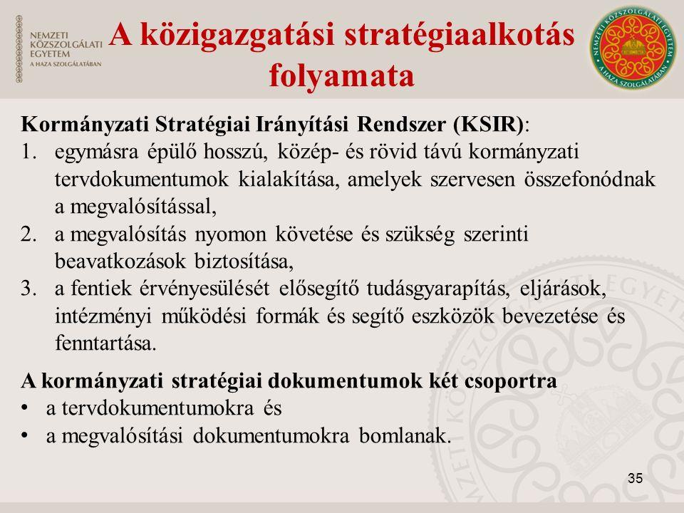 Kormányzati Stratégiai Irányítási Rendszer (KSIR): 1.egymásra épülő hosszú, közép- és rövid távú kormányzati tervdokumentumok kialakítása, amelyek sze