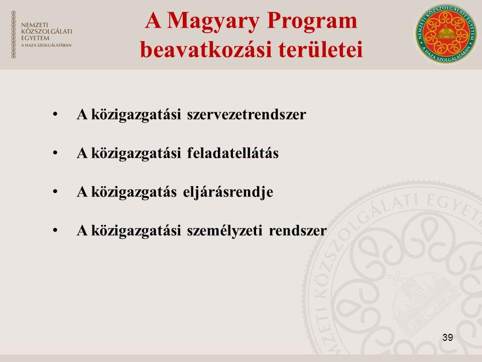 A közigazgatási szervezetrendszer A közigazgatási feladatellátás A közigazgatás eljárásrendje A közigazgatási személyzeti rendszer 39 A Magyary Progra