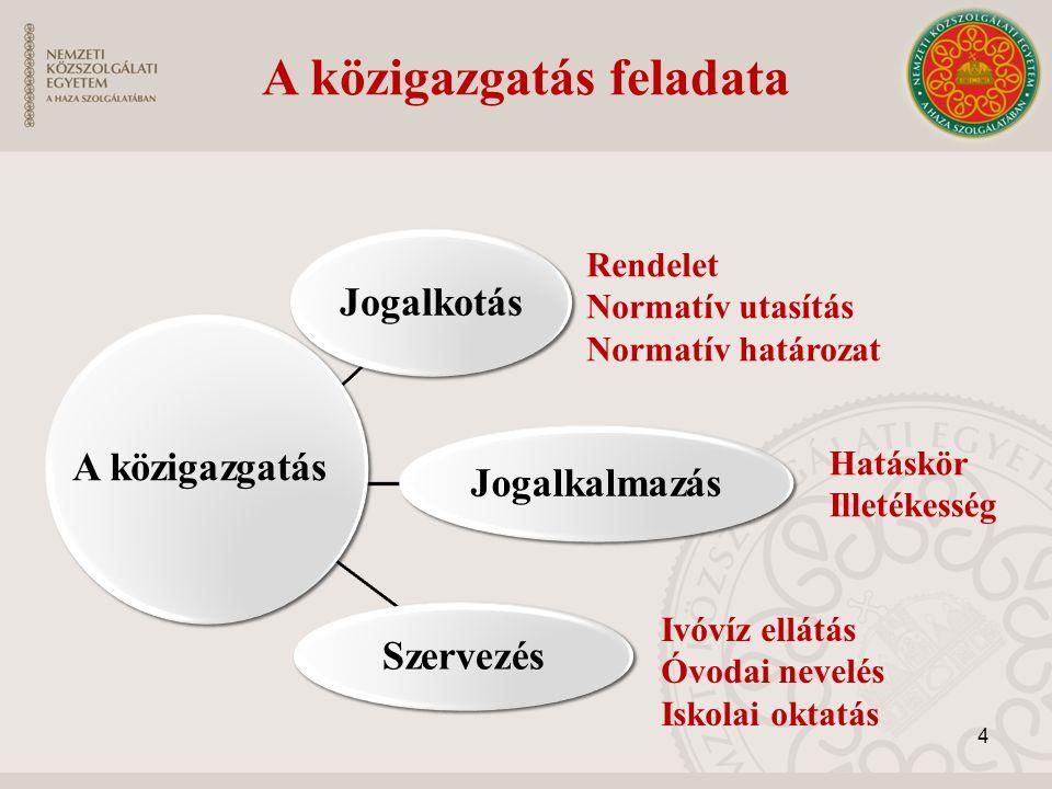 Kormányzati Stratégiai Irányítási Rendszer (KSIR): 1.egymásra épülő hosszú, közép- és rövid távú kormányzati tervdokumentumok kialakítása, amelyek szervesen összefonódnak a megvalósítással, 2.a megvalósítás nyomon követése és szükség szerinti beavatkozások biztosítása, 3.a fentiek érvényesülését elősegítő tudásgyarapítás, eljárások, intézményi működési formák és segítő eszközök bevezetése és fenntartása.