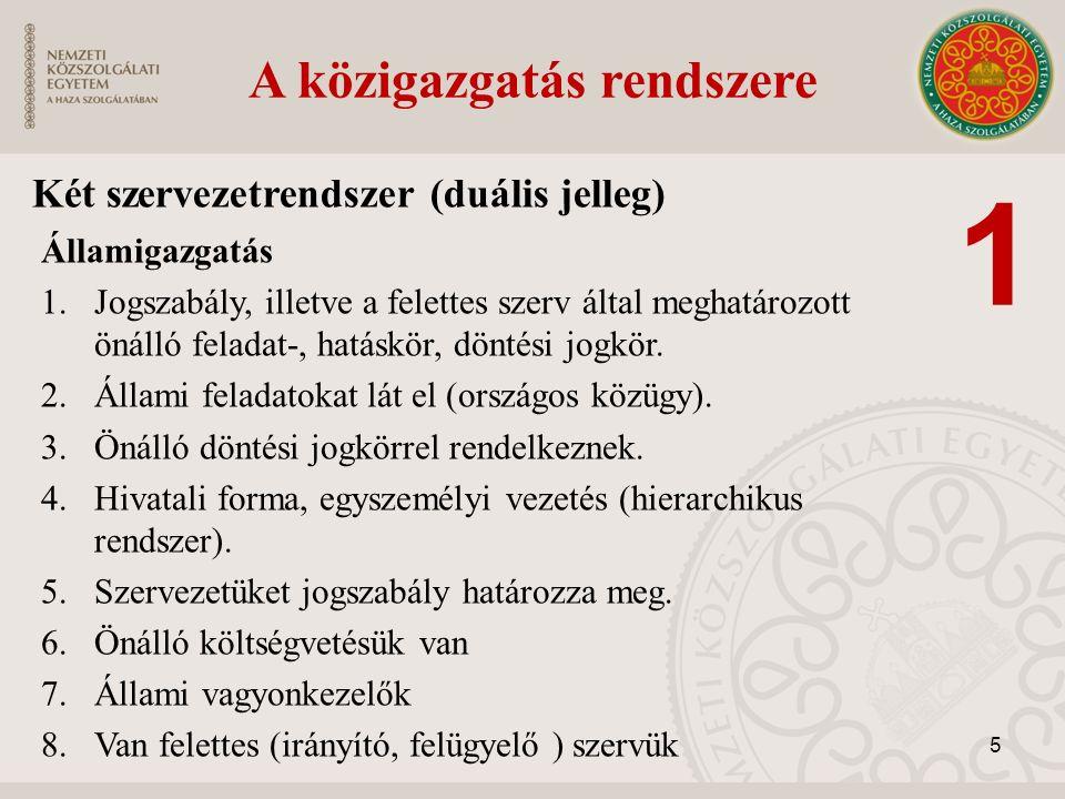 Önkormányzati igazgatás 1.Törvényi és saját feladat-meghatározás.