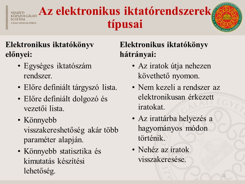 Az elektronikus iktatórendszerek típusai Elektronikus iktatókönyv előnyei: Egységes iktatószám rendszer. Előre definiált tárgyszó lista. Előre definiá