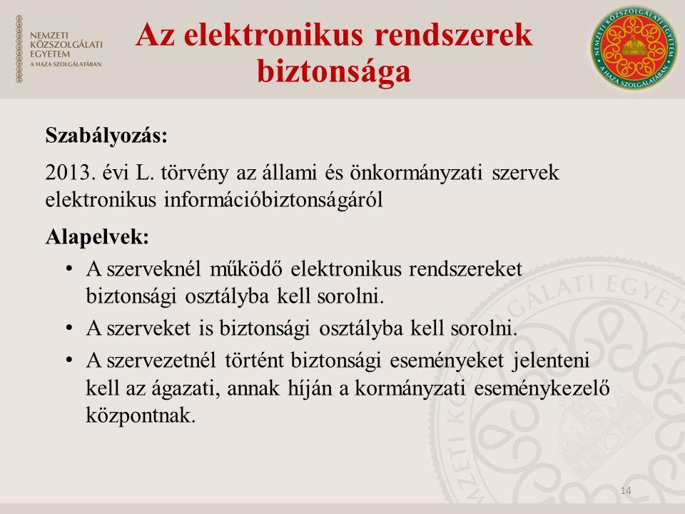 Az elektronikus rendszerek biztonsága Szabályozás: 2013. évi L. törvény az állami és önkormányzati szervek elektronikus információbiztonságáról Alapel