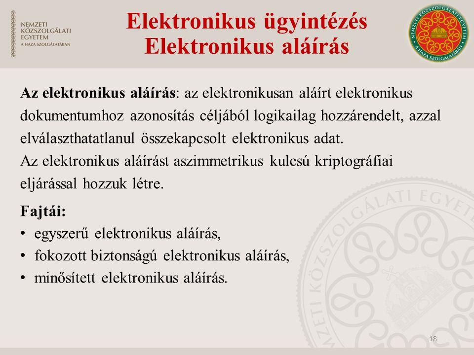 Elektronikus ügyintézés Elektronikus aláírás Az elektronikus aláírás: az elektronikusan aláírt elektronikus dokumentumhoz azonosítás céljából logikail