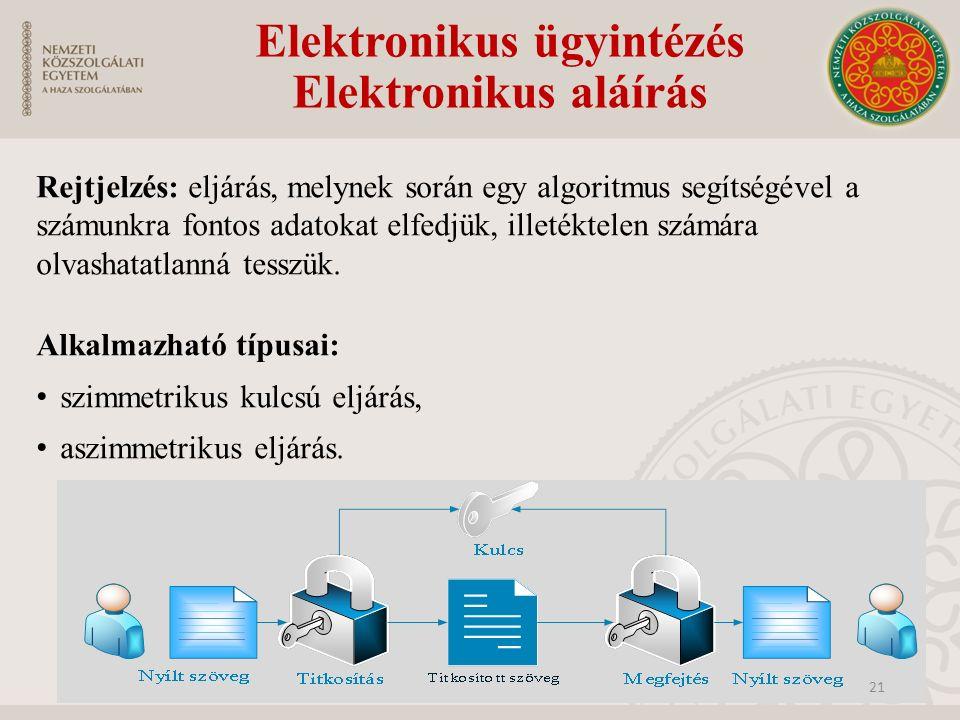 Elektronikus ügyintézés Elektronikus aláírás Rejtjelzés: eljárás, melynek során egy algoritmus segítségével a számunkra fontos adatokat elfedjük, ille