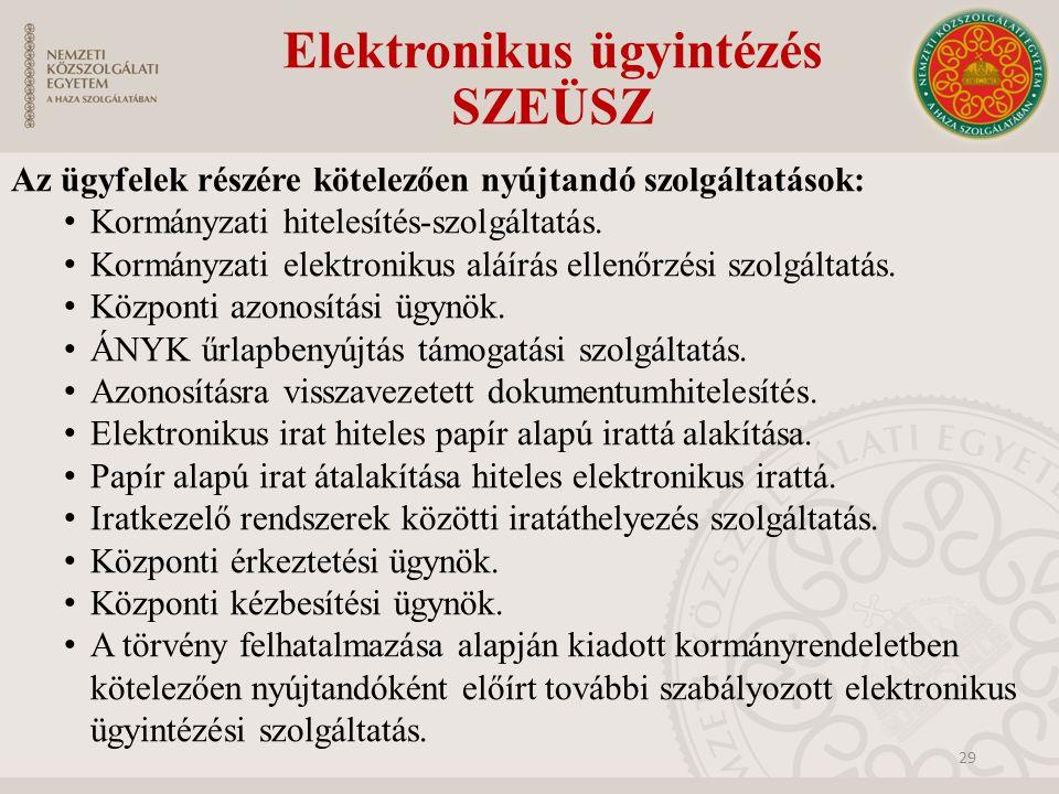 Elektronikus ügyintézés SZEÜSZ Az ügyfelek részére kötelezően nyújtandó szolgáltatások: Kormányzati hitelesítés-szolgáltatás. Kormányzati elektronikus