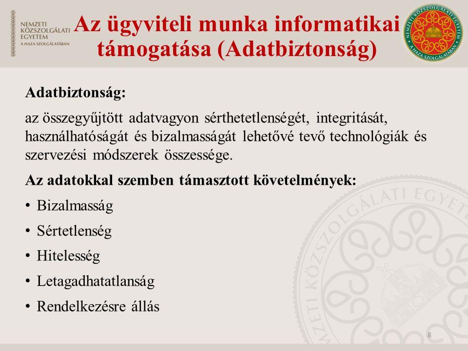 Az ügyviteli munka informatikai támogatása (Adatbiztonság) Adatbiztonság: az összegyűjtött adatvagyon sérthetetlenségét, integritását, használhatóságá