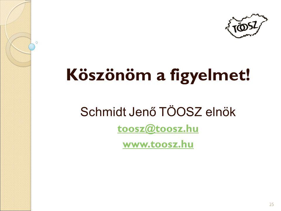Köszönöm a figyelmet! Schmidt Jenő TÖOSZ elnök toosz@toosz.hu www.toosz.hu 25