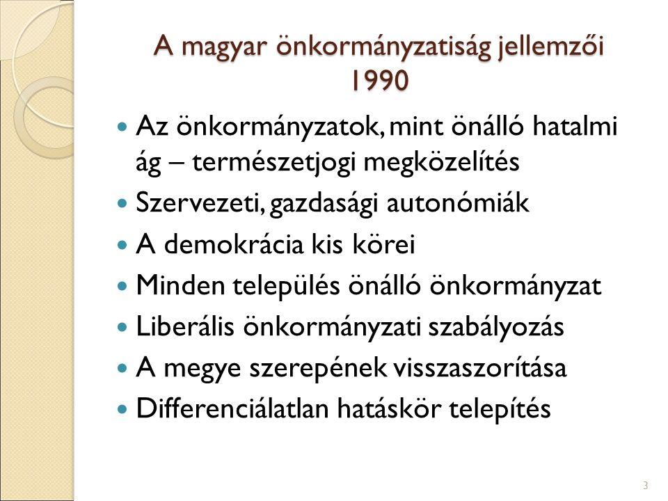 A magyar önkormányzatiság jellemzői 1990 Az önkormányzatok, mint önálló hatalmi ág – természetjogi megközelítés Szervezeti, gazdasági autonómiák A dem