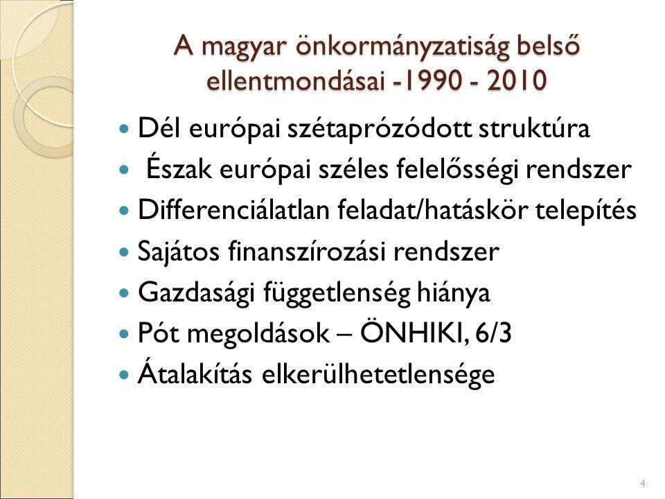 A magyar önkormányzatiság belső ellentmondásai -1990 - 2010 Dél európai szétaprózódott struktúra Észak európai széles felelősségi rendszer Differenciá