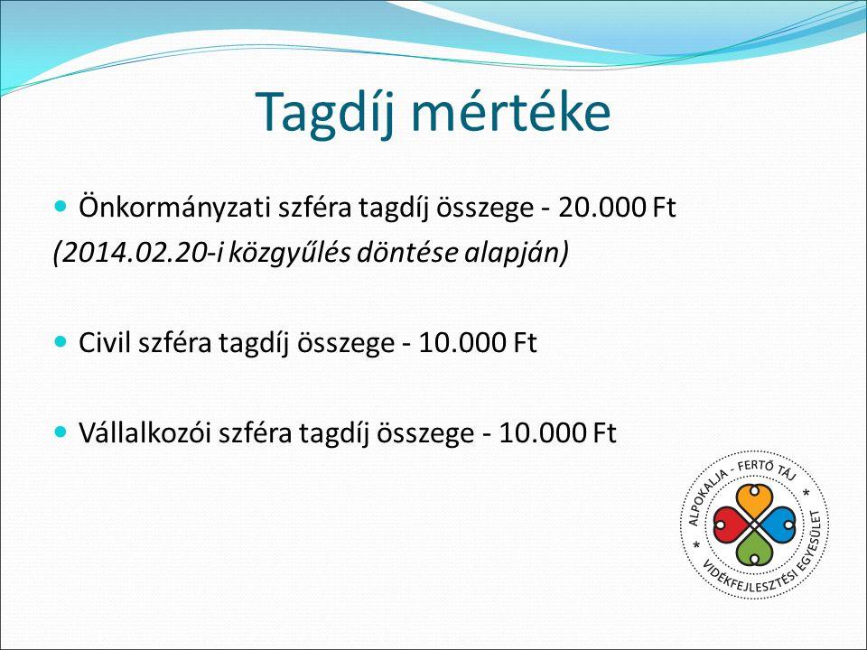 Tagdíj mértéke Önkormányzati szféra tagdíj összege - 20.000 Ft (2014.02.20-i közgyűlés döntése alapján) Civil szféra tagdíj összege - 10.000 Ft Vállalkozói szféra tagdíj összege - 10.000 Ft