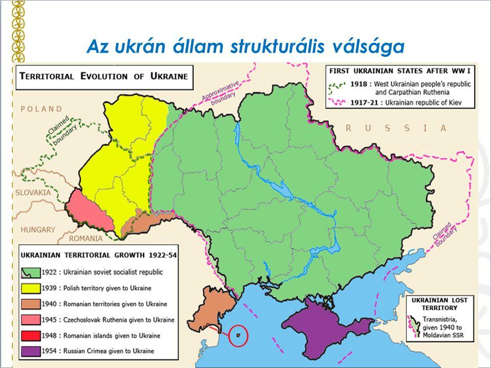 Az ukrán állam strukturális válsága