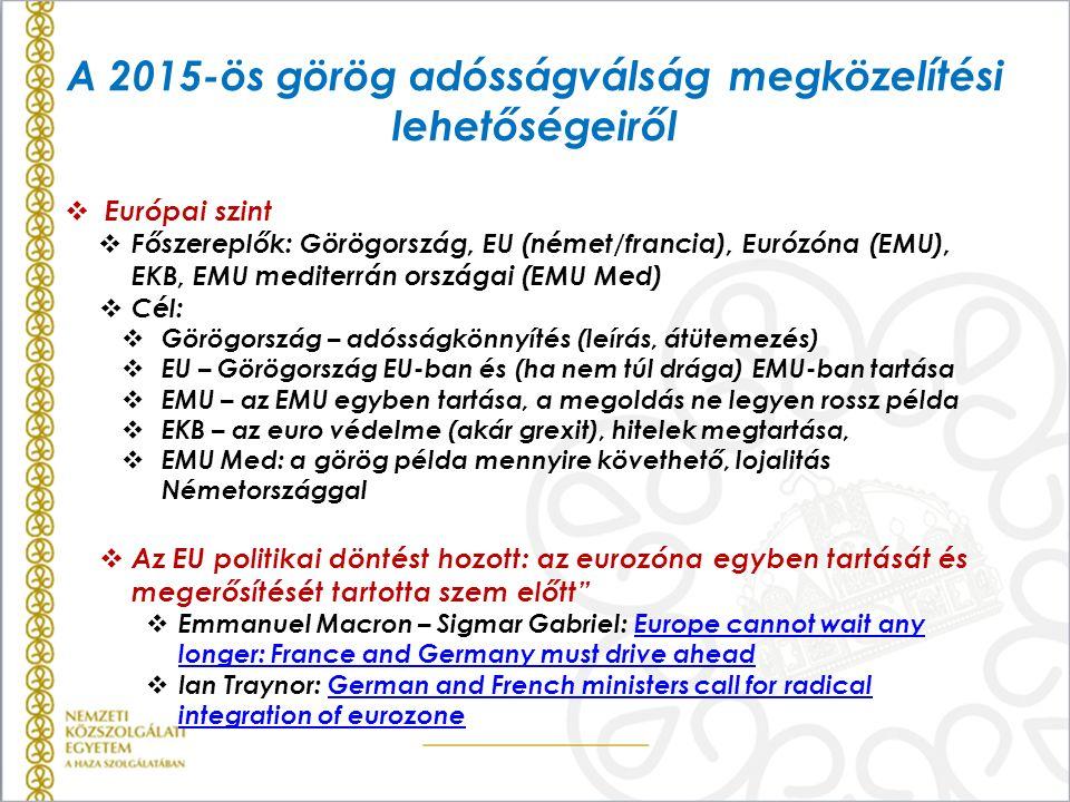 A 2015-ös görög adósságválság megközelítési lehetőségeiről  Európai szint  Főszereplők: Görögország, EU (német/francia), Eurózóna (EMU), EKB, EMU me