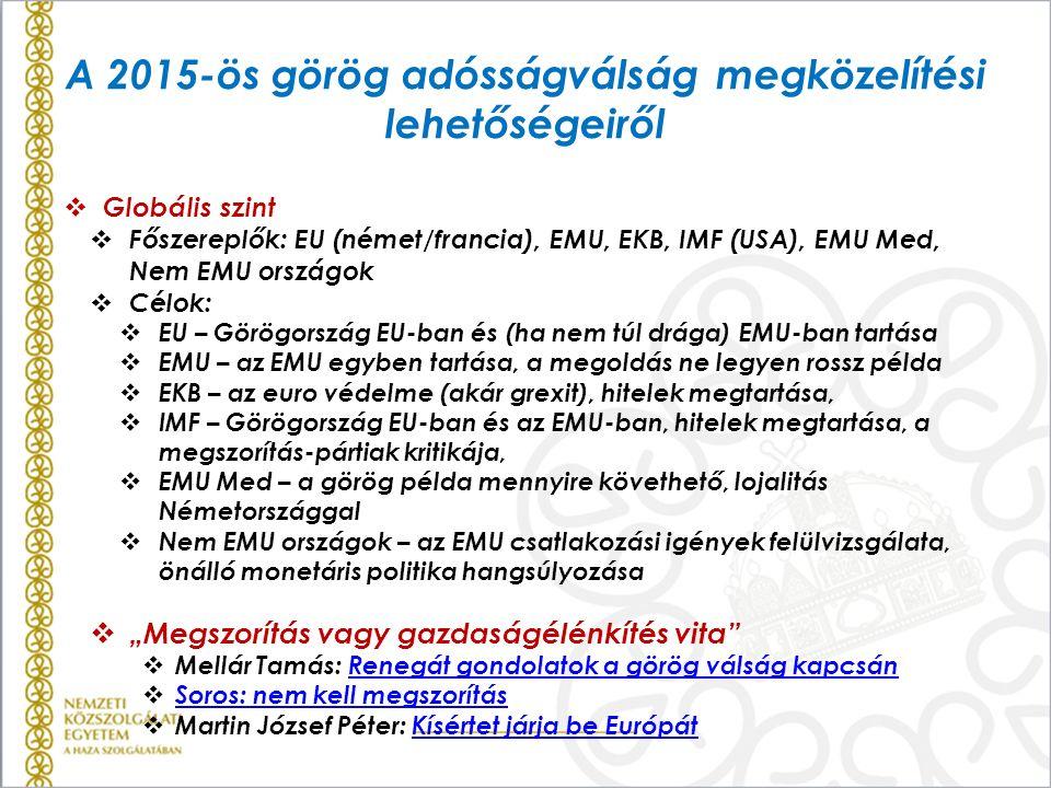 A 2015-ös görög adósságválság megközelítési lehetőségeiről  Globális szint  Főszereplők: EU (német/francia), EMU, EKB, IMF (USA), EMU Med, Nem EMU o