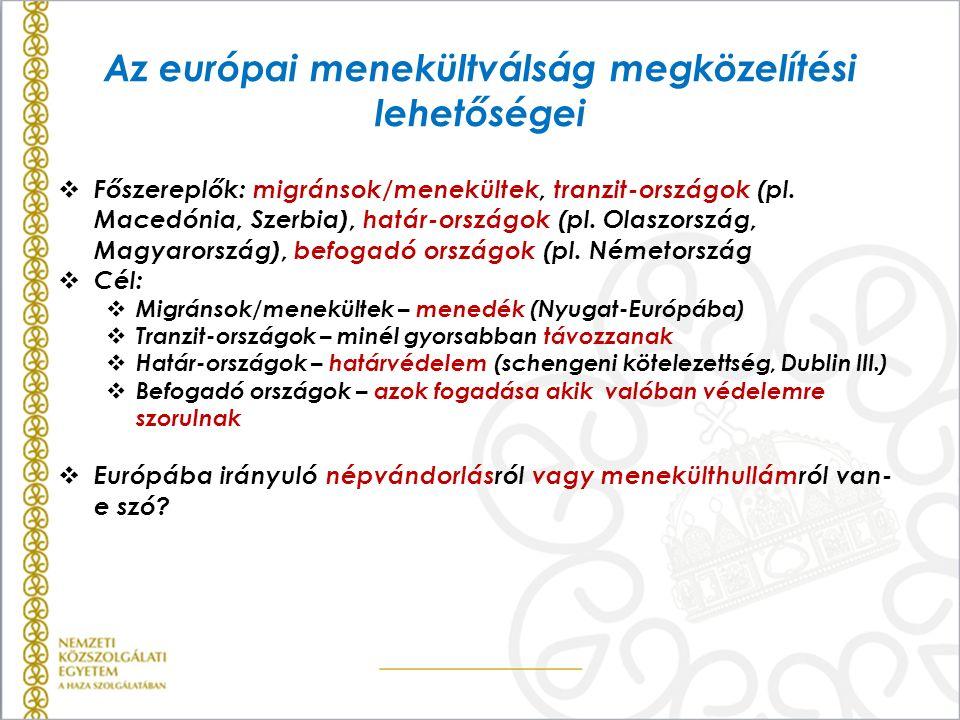Az európai menekültválság megközelítési lehetőségei  Főszereplők: migránsok/menekültek, tranzit-országok (pl. Macedónia, Szerbia), határ-országok (pl