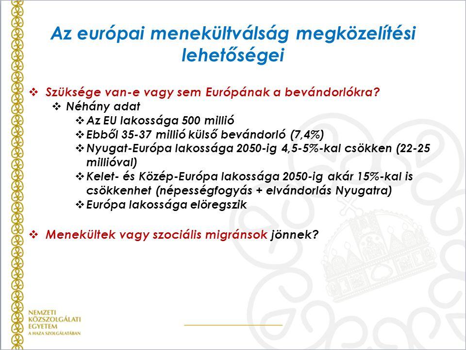 Az európai menekültválság megközelítési lehetőségei  Szüksége van-e vagy sem Európának a bevándorlókra?  Néhány adat  Az EU lakossága 500 millió 