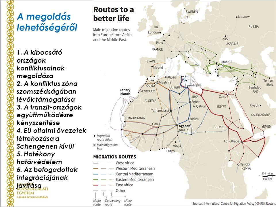 A megoldás lehetőségéről 1. A kibocsátó országok konfliktusainak megoldása 2. A konfliktus zóna szomszédságában lévők támogatása 3. A tranzit-országok