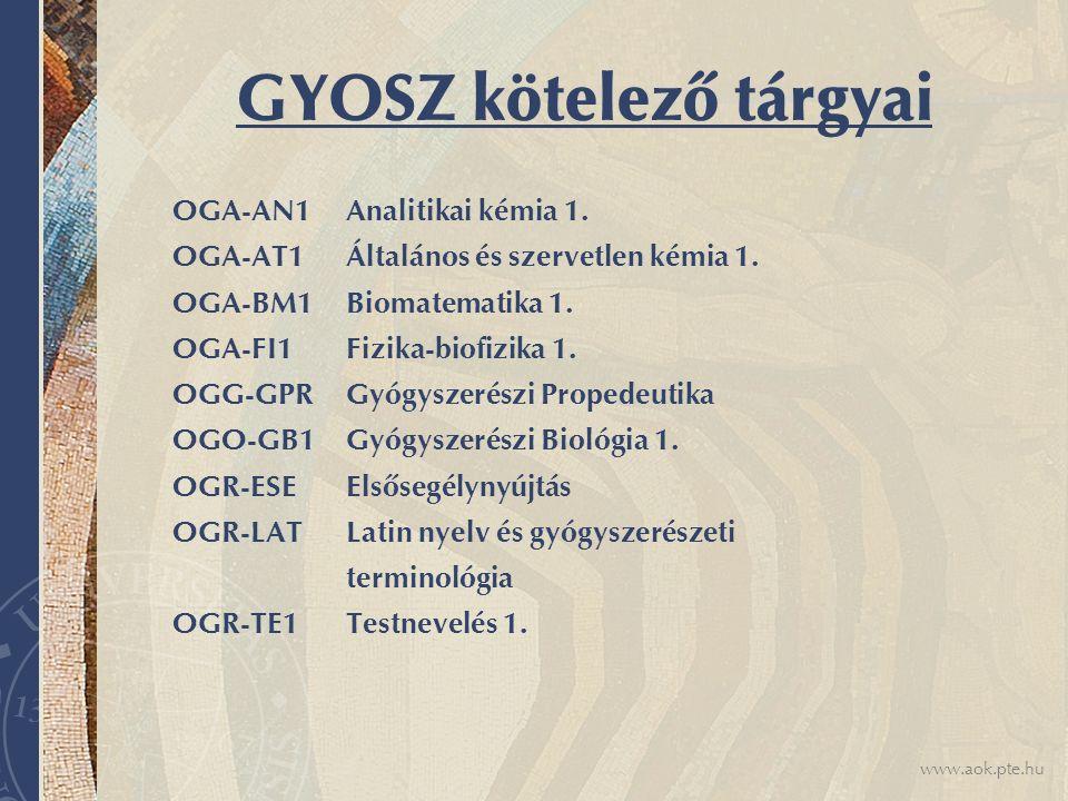 www.aok.pte.hu GYOSZ kötelező tárgyai OGA-AN1 Analitikai kémia 1. OGA-AT1 Általános és szervetlen kémia 1. OGA-BM1 Biomatematika 1. OGA-FI1 Fizika-bio