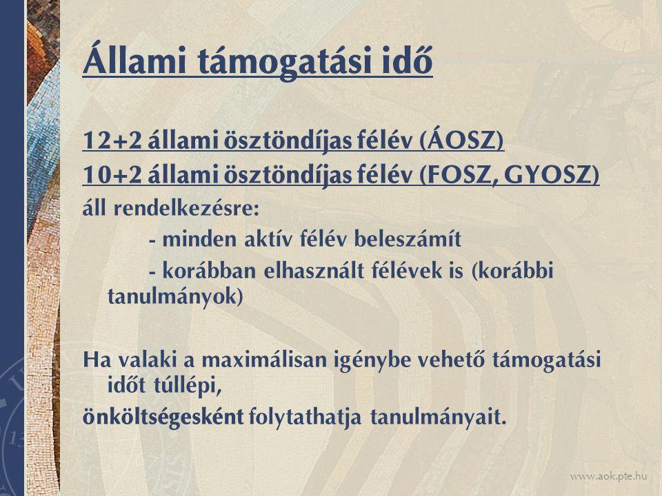 www.aok.pte.hu Állami támogatási idő 12+2 állami ösztöndíjas félév (ÁOSZ) 10+2 állami ösztöndíjas félév (FOSZ, GYOSZ) áll rendelkezésre: - minden aktí