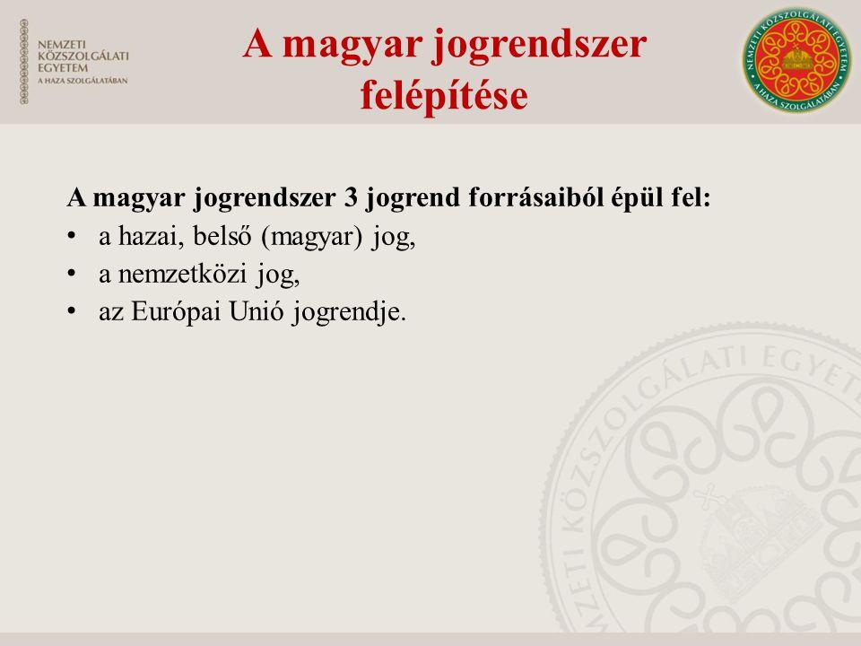 A magyar jogrendszer 3 jogrend forrásaiból épül fel: a hazai, belső (magyar) jog, a nemzetközi jog, az Európai Unió jogrendje. A magyar jogrendszer fe