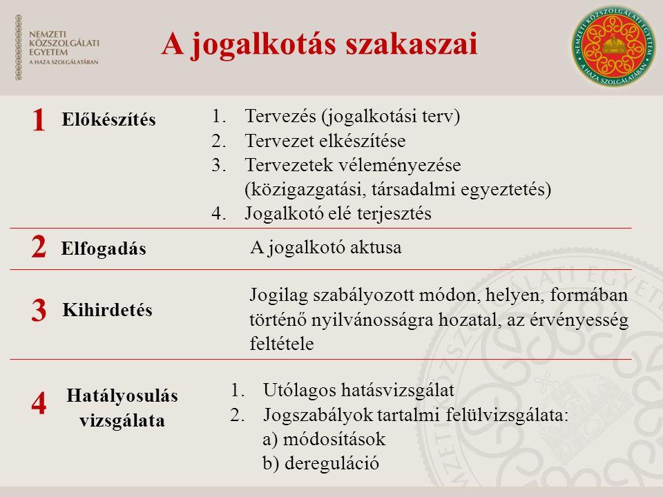 Előkészítés Elfogadás 1.Tervezés (jogalkotási terv) 2.Tervezet elkészítése 3.Tervezetek véleményezése (közigazgatási, társadalmi egyeztetés) 4.Jogalko